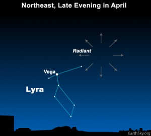 lyriads meteor shower 2015 sky map, meteor showers
