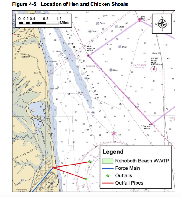 Proposed ocean outfall in Rehoboth Beach