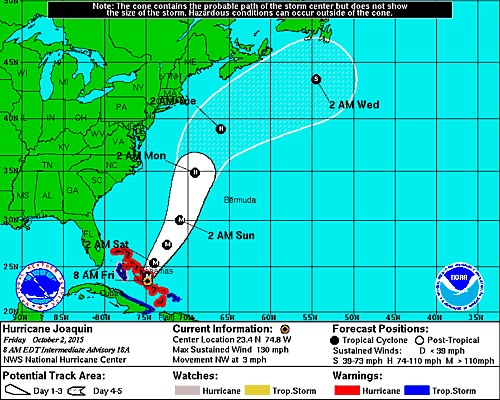 Latest track of Hurricane Joaquin